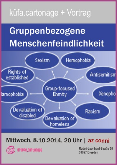 Flyer zur küfa.cartonage Gruppenbezogene Menschenfeindlichkeit am 8.10.2014
